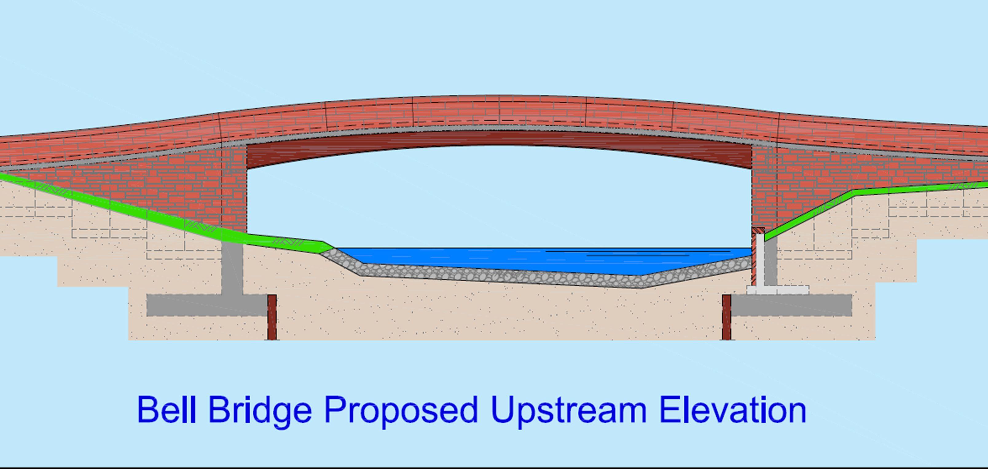 bell-bridge-newsletter